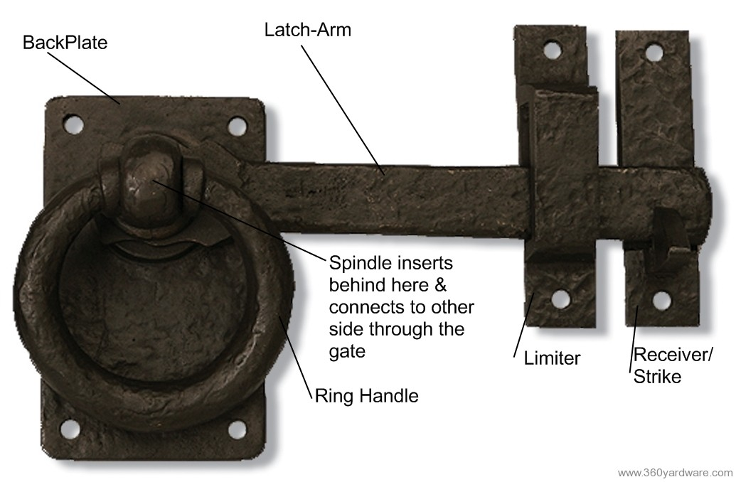 Dark Bronze Ring Gate Latch - 360 Yardware